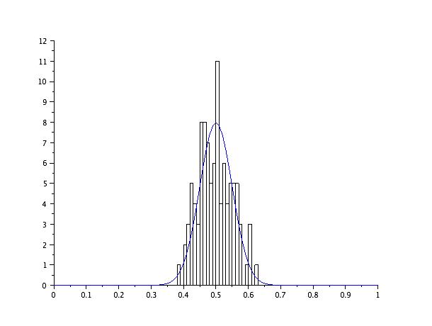 binomial_100.png