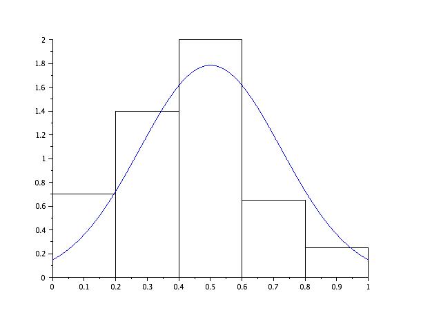 binomial_5.png