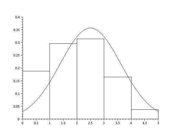 binomialx_5.png